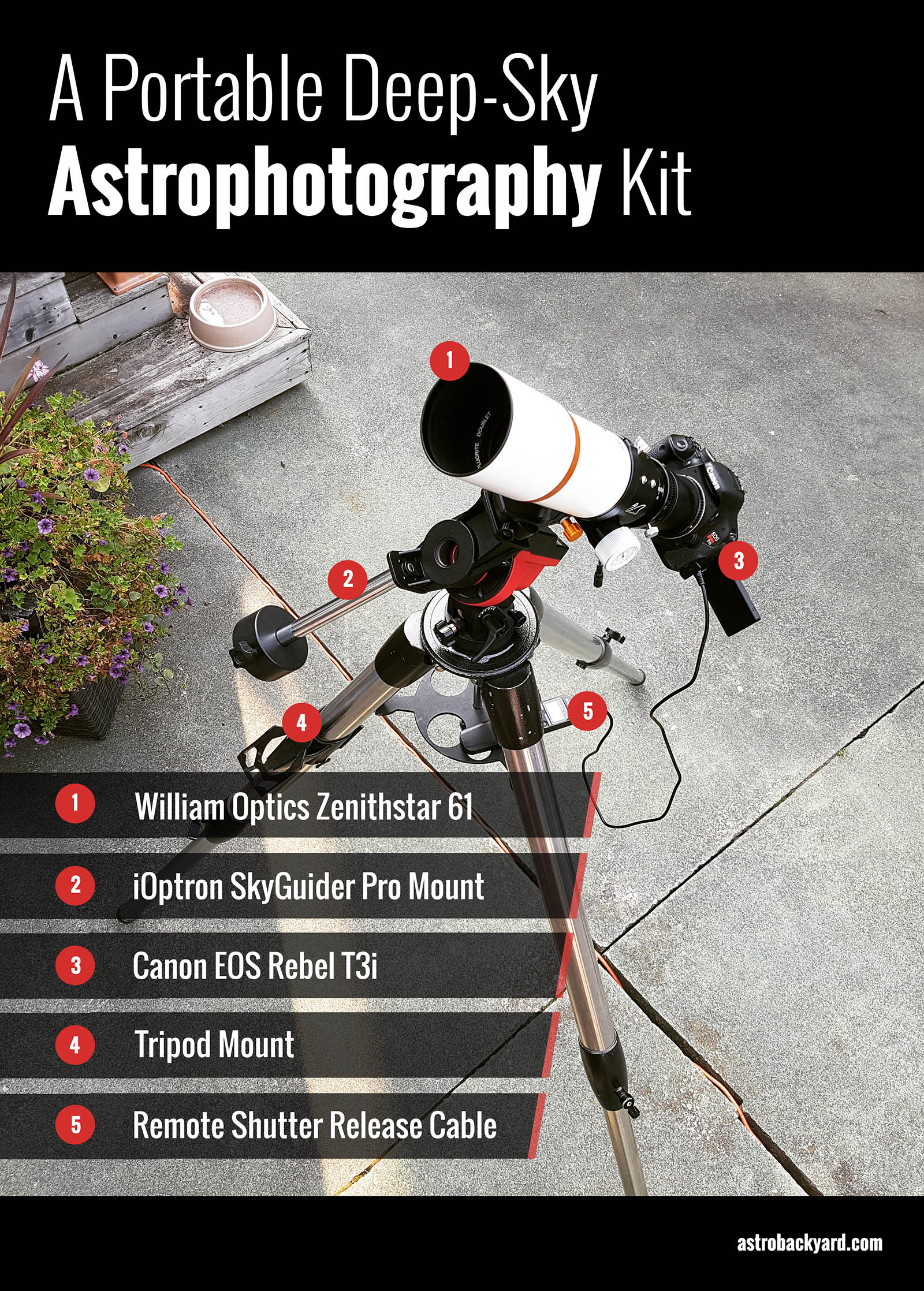 Portable Deep Sky Astrophotography Kit For Your Dslr Camera